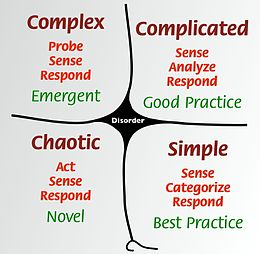 cynefin_framework,_february_2011_(2).jpeg